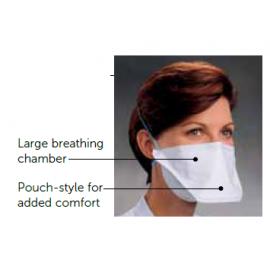 KIMBERLY-CLARK* PFR95* N95 Respirators and Surgical Masks